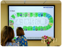 McKesson's Horizon Enterprise Visibility
