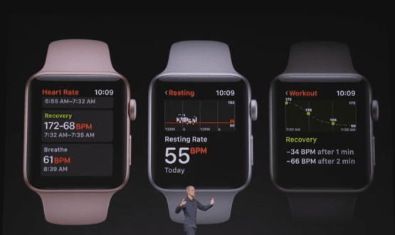 Apple Watch to now include heart rate alerts