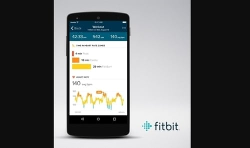 A screenshot of the Fitbit app