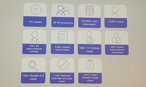 The key results from the beta trial of the NHS App